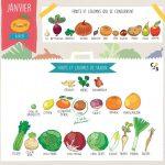 calendrier-fruits-legumes-2017-janvier