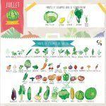 fuits-legumes-juillet